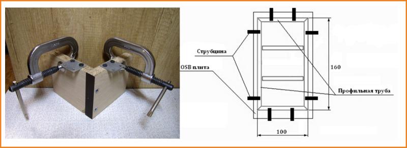 кондуктор для калитки