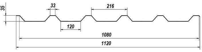 Профнастил Bulat® 35 схема