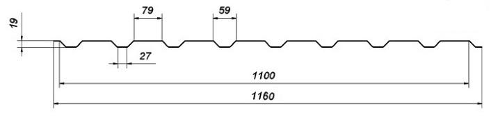 Профнастил ПС20 схема размеров
